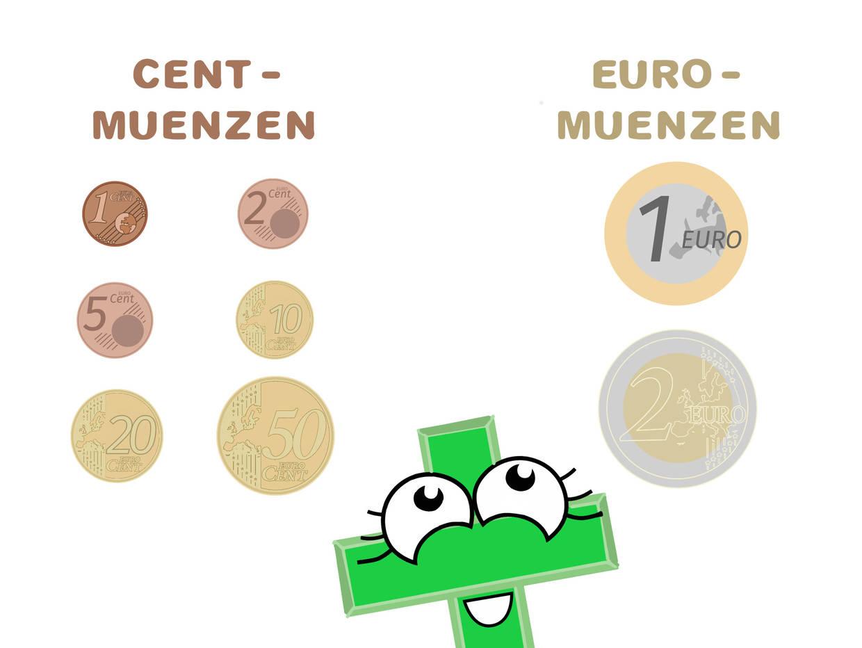 Geld – Euro und Cent online lernen