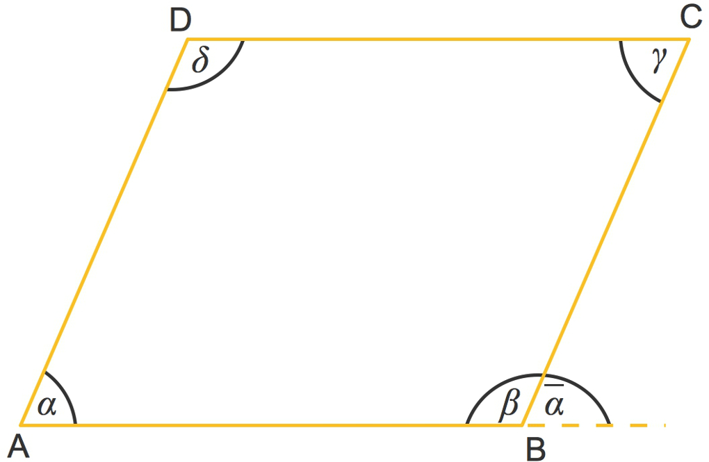 1110_Parallelogramm_2.jpg
