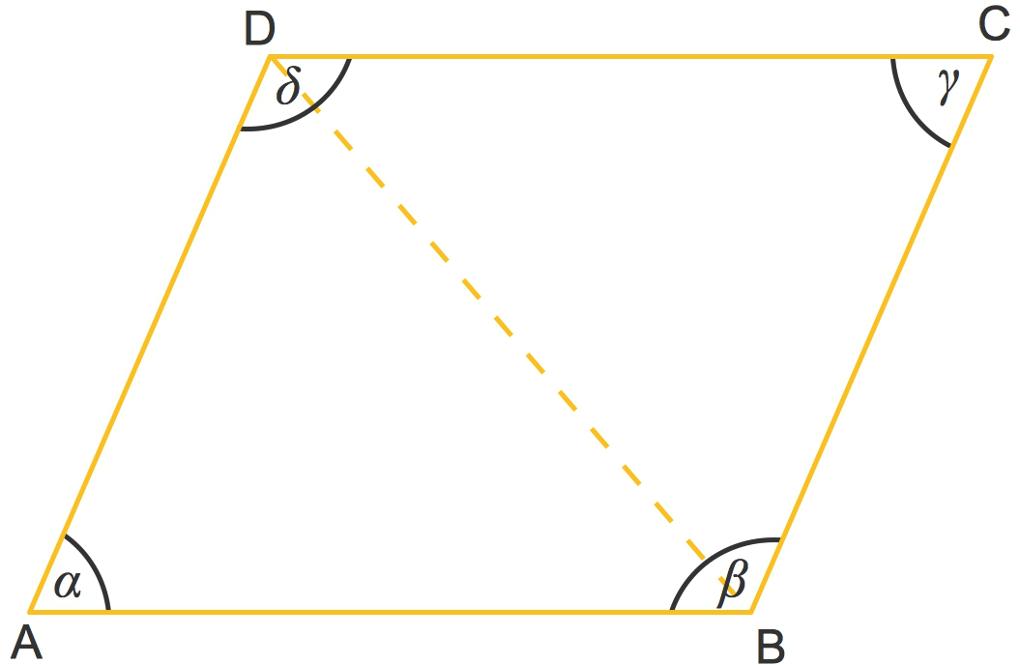 1110_Parallelogramm_3.jpg