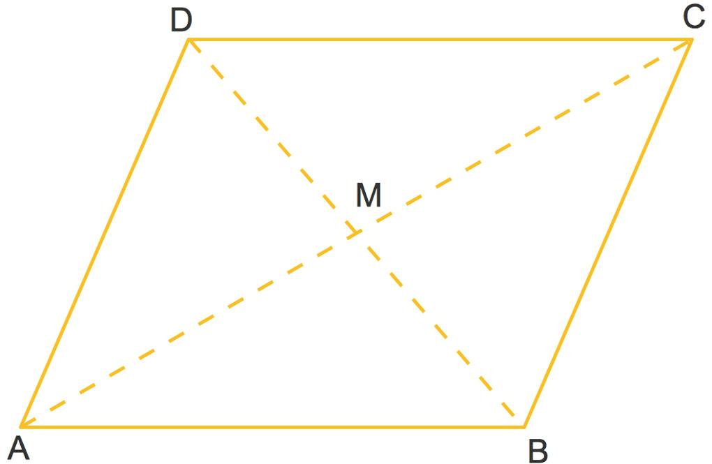1110_Parallelogramm_5.jpg