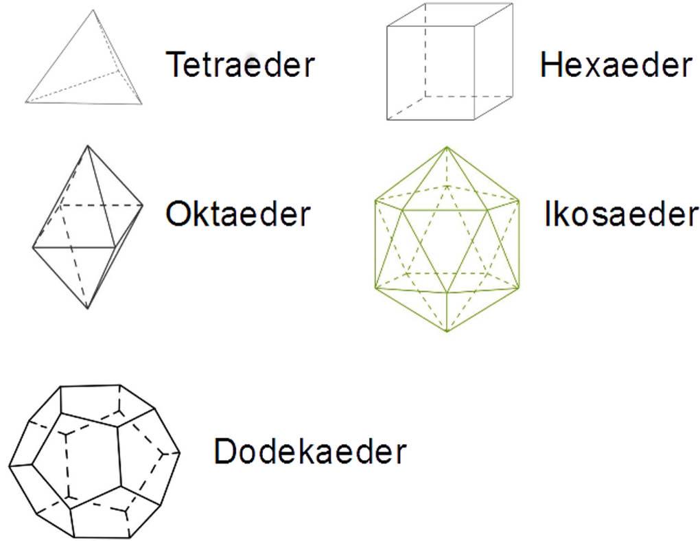 Volumen und Oberfläche von Pyramiden online lernen