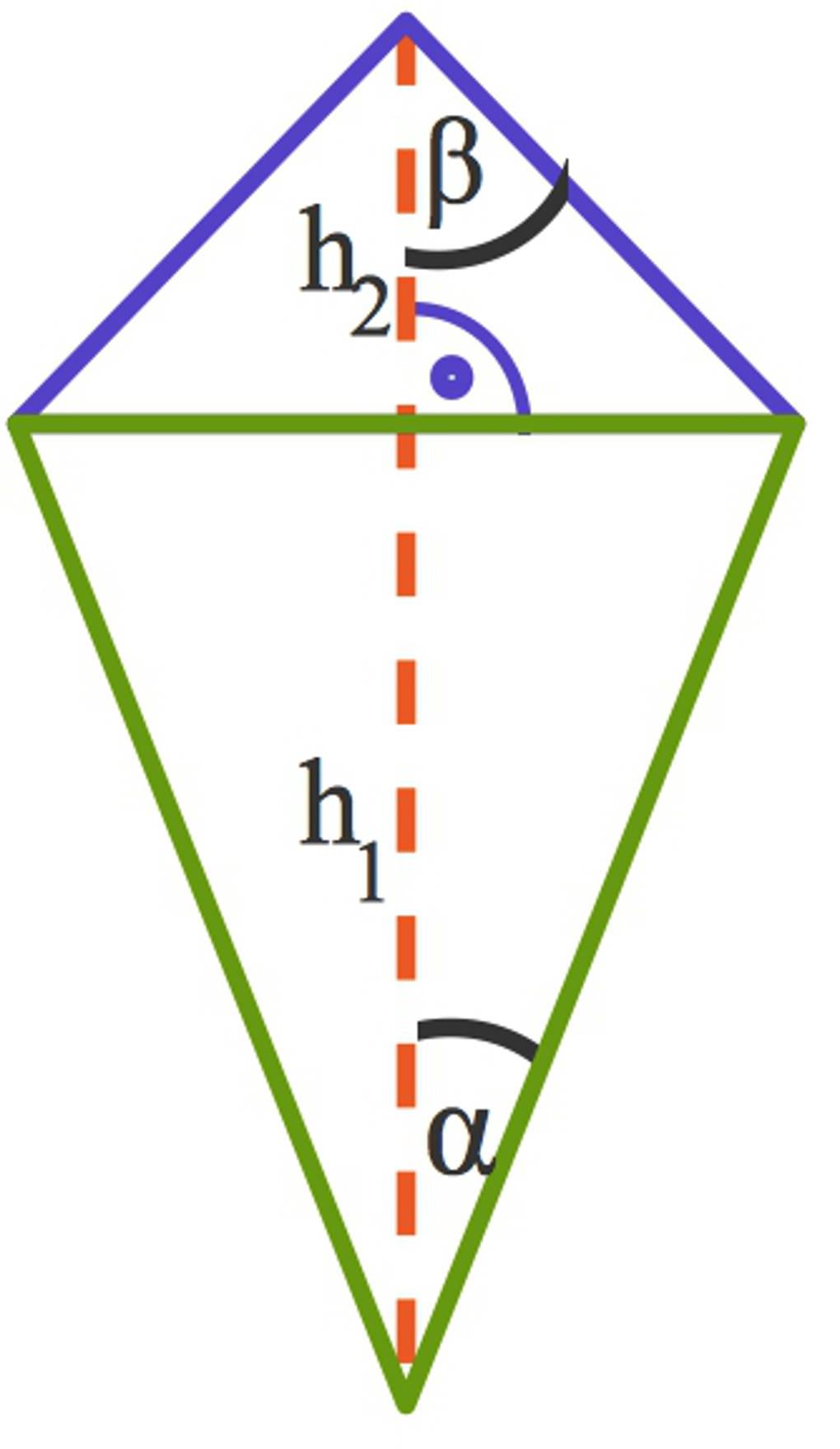 Sinus, Cosinus und Tangens im rechtwinkligen Dreieck (Trigonometrie ...