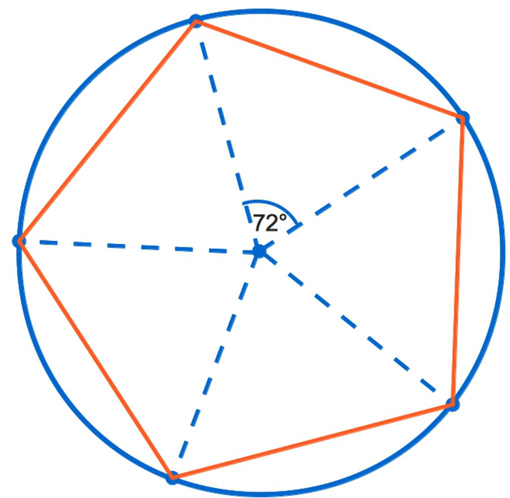 1083_regelmäßiges_Fünfeck.jpg