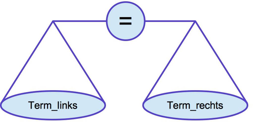 Gleichungen umstellen online lernen
