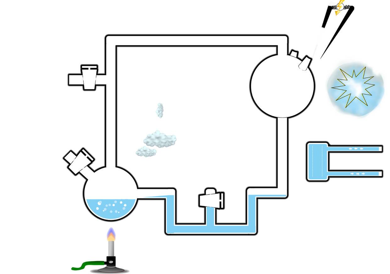 Miller & Urey's Experiment.jpg