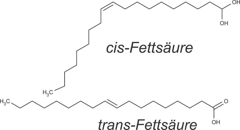 cis-trans.jpg