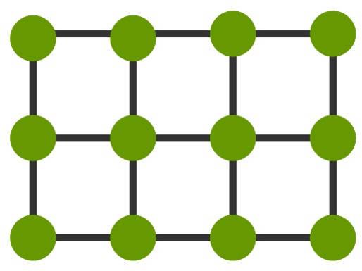 Aggregatzustand: Teilchenmodell Feststoff