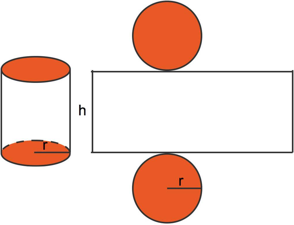 Kreiszahl Pi (π) online lernen