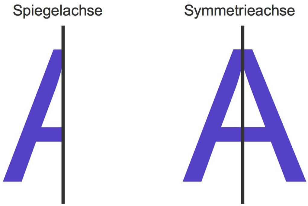 1099_Achsensymmetrie_A.jpg