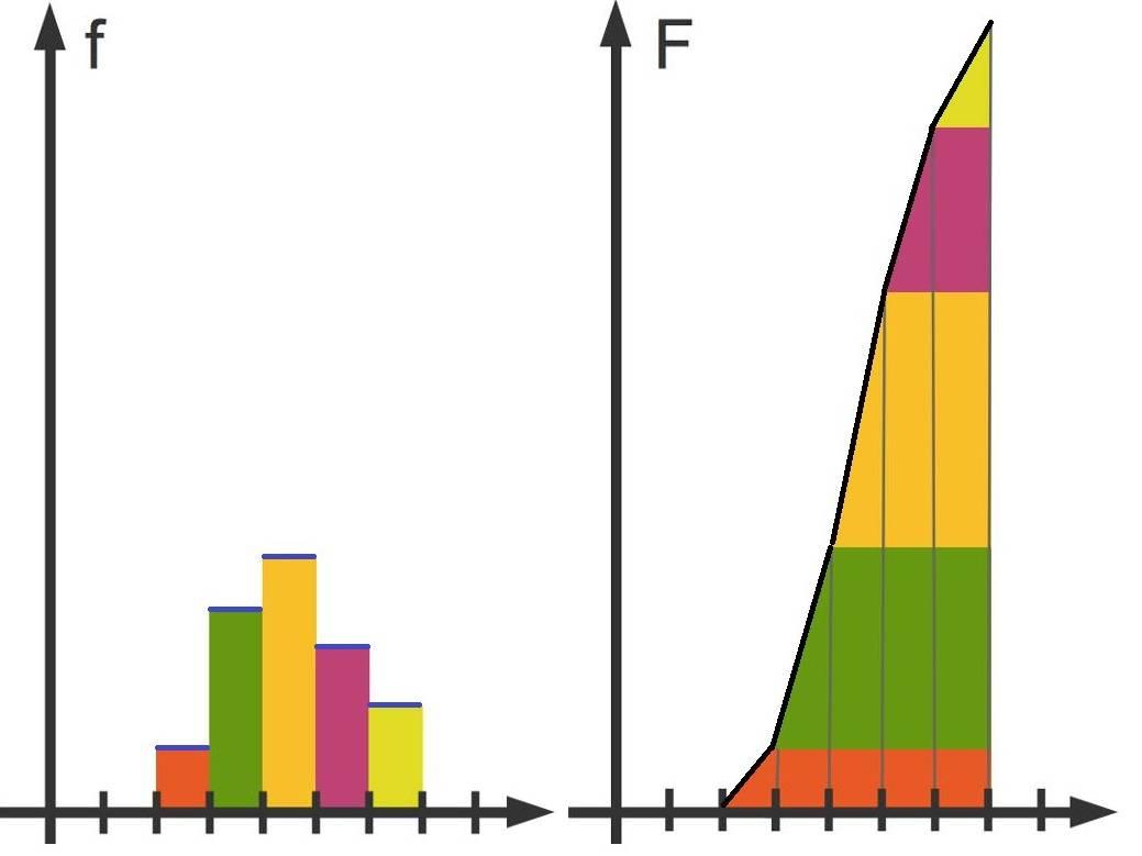 Veranschaulichung_Integralsatz.jpg