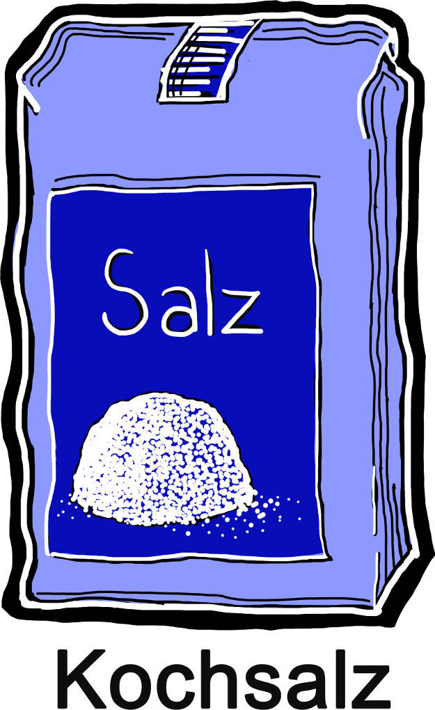 Salze – Eigenschaften und Bildung online lernen