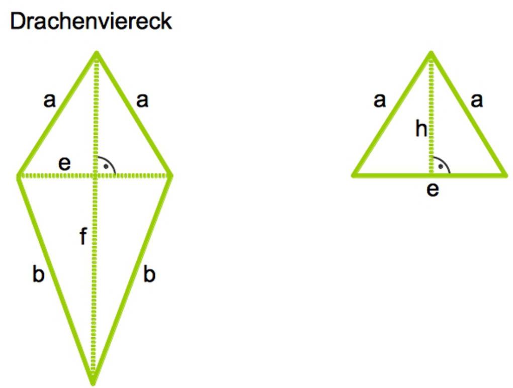 1107_Drachenviereck_Flächeninhalt.jpg