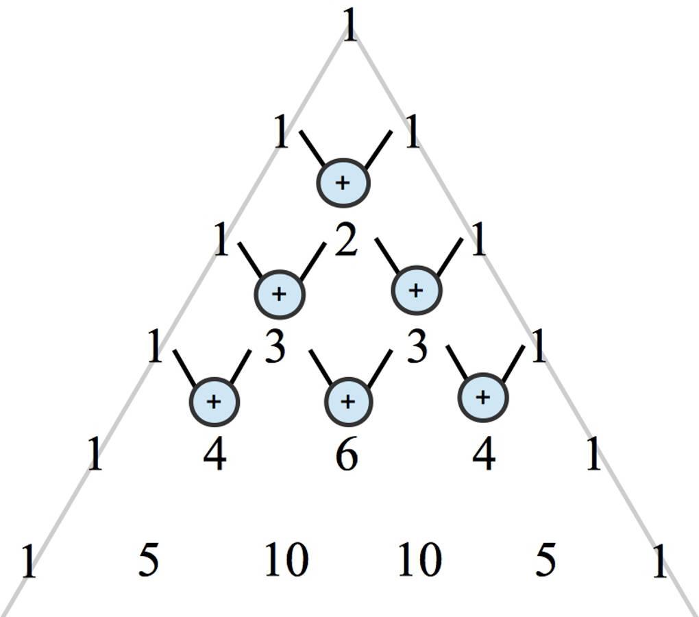 946_Pascal'sches_Dreieck.jpg