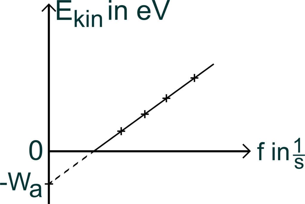 Einsteinsche_Gleichung.jpg