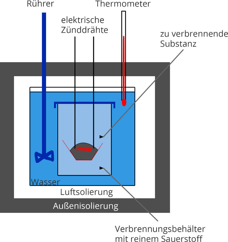 kalorimeter.jpg
