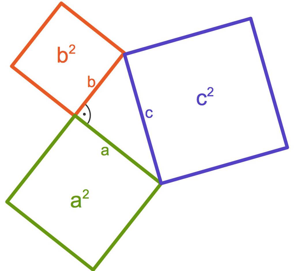 satz des pythagoras berechnungen am rechtwinkligen dreieck. Black Bedroom Furniture Sets. Home Design Ideas