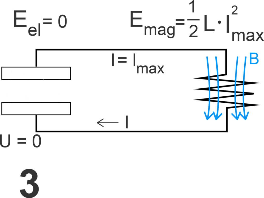 Elektromagnetischer Schwingkreis online lernen