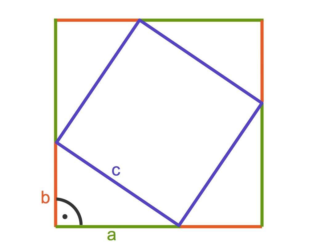 Satz des Pythagoras ➤ Berechnungen am rechtwinkligen Dreieck