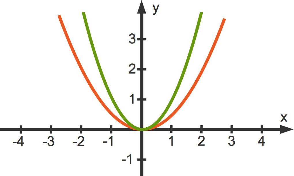 3118_quad.F.1_2x_2.jpg
