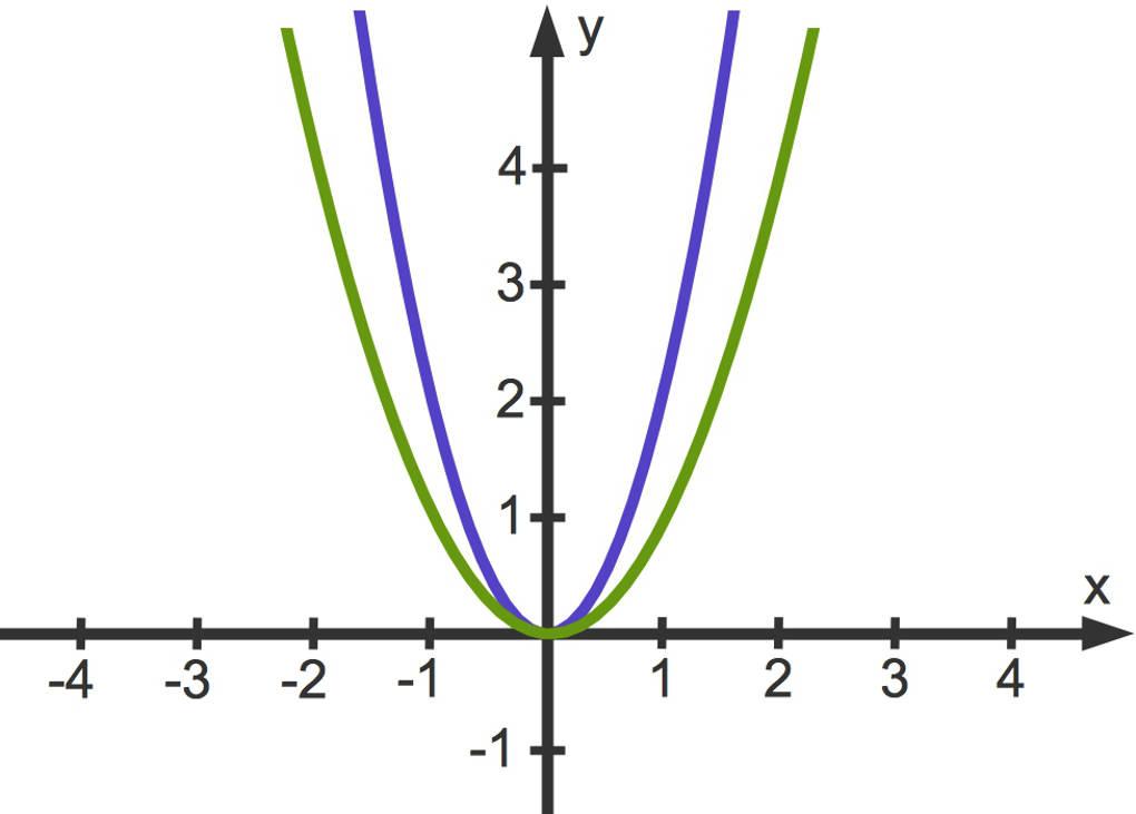 3118_quad.F.2x_2.jpg