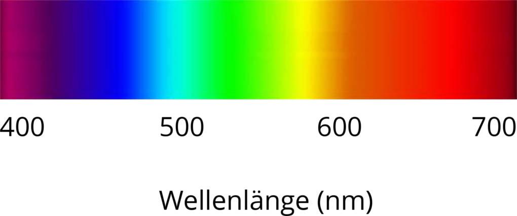Farbspektrum.jpg