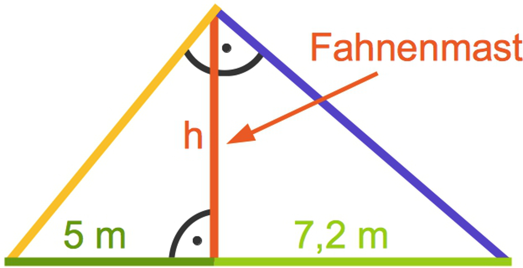 Topic_Fahnenmast.jpg