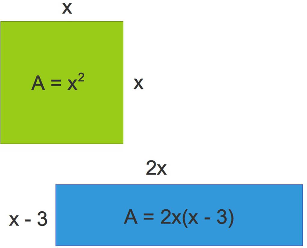 Lösungsmöglichkeiten quadratischer Gleichungen – Zusammenfassung ...