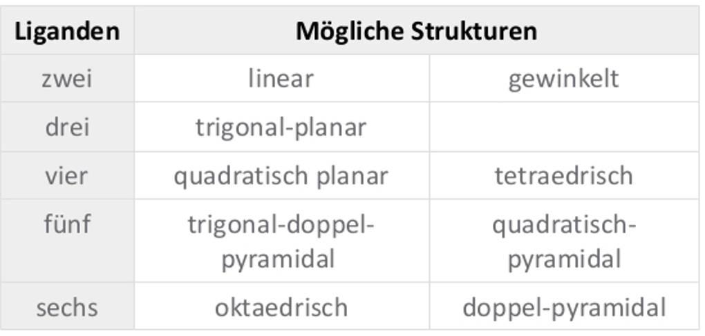 Räumliche_Gestalt_von_Komplexen.jpg