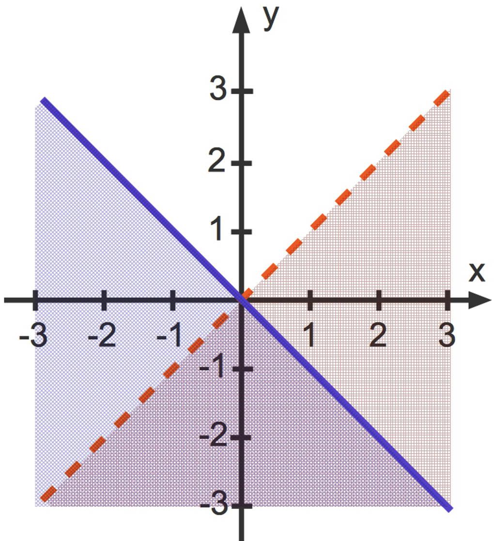 3034_Lösungsmenge.jpg