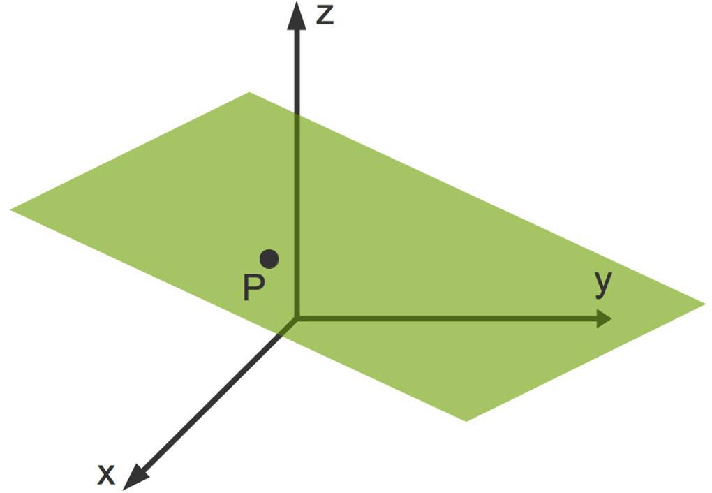 1162_Ebene_Punkt_1.jpg