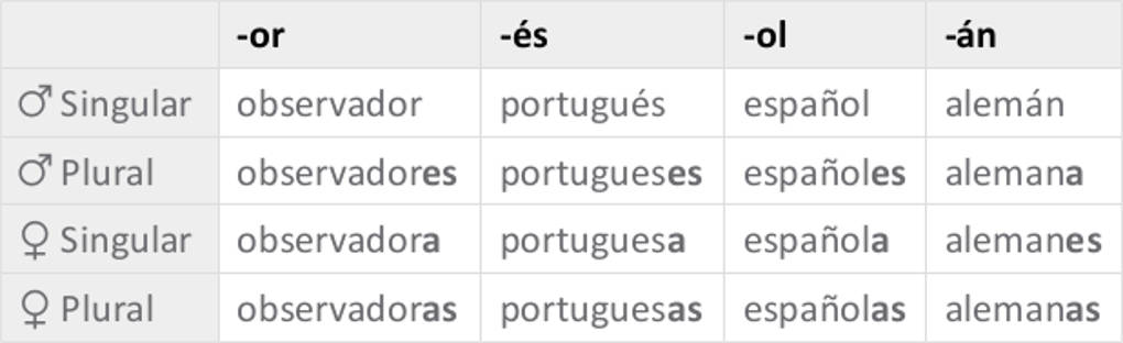 Adjektive-spanisch.jpg