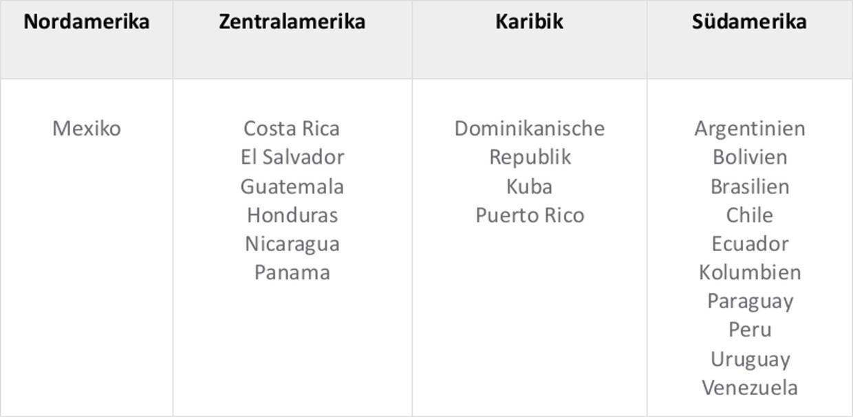 Lateinamerika_(3)_(1).jpg