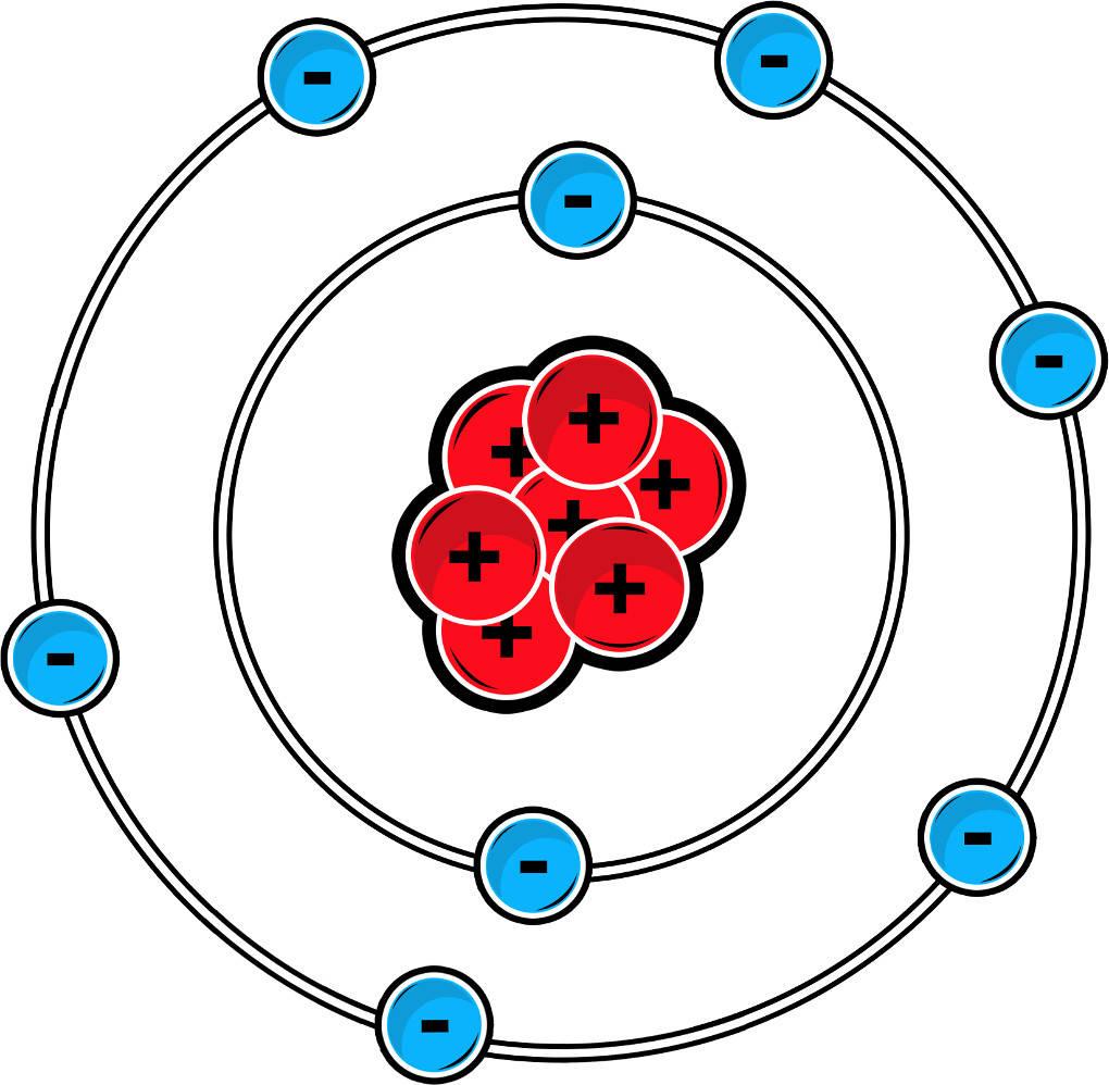 Einführung in die Zusammenhänge im Periodensystem: Bohr'sches Atommodell