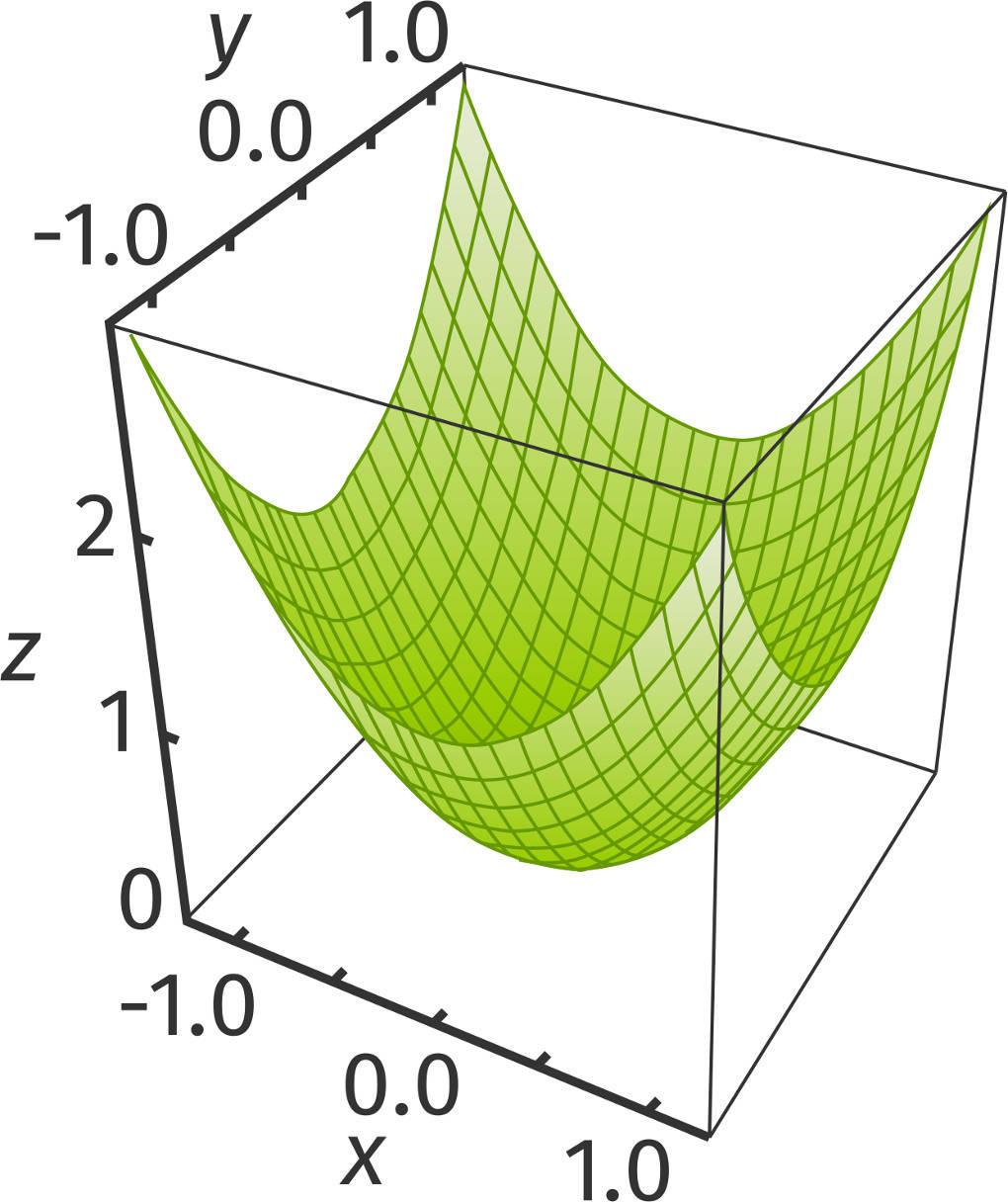 2759_Paraboloid.jpg