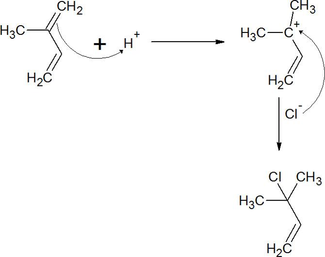 Reaktionsmechanismen der Kohlenwasserstoffe: elektrophile Addition