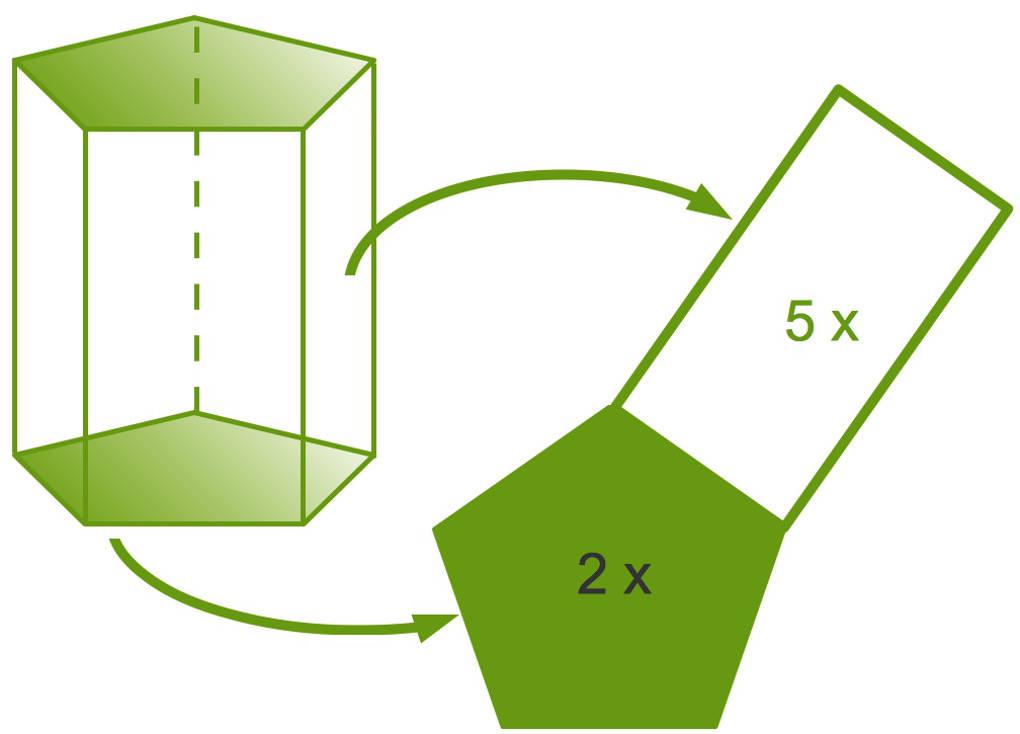 Volumen und Oberfläche von Prismen online lernen