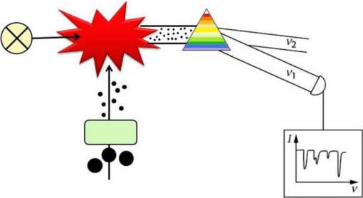 Spektroskopie.jpg