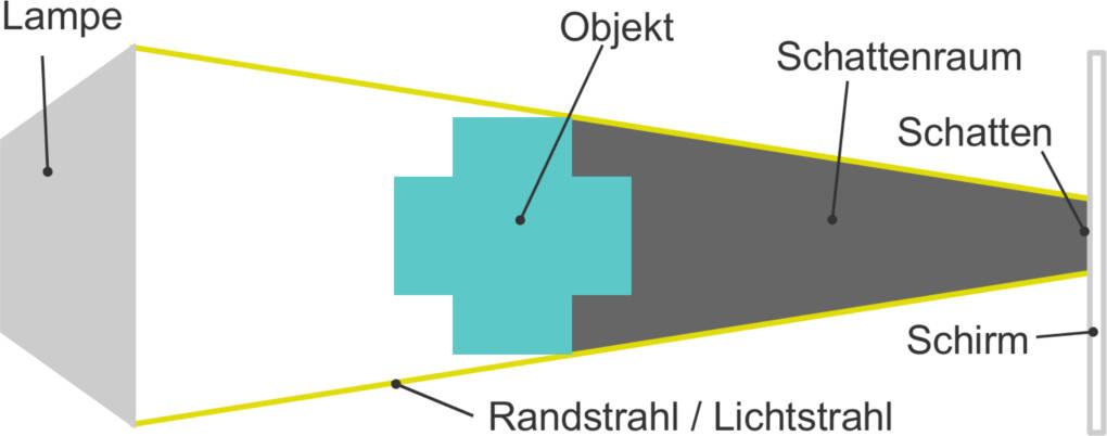 Licht_und_Schatten.jpg