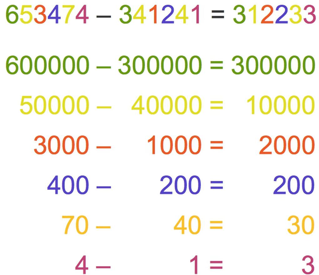 2980_schriftliches_Subtrahieren_10.jpg
