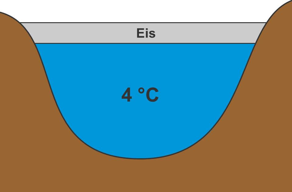 Anomalie_des_Wassers.jpg