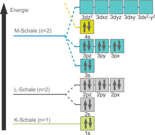 Elektronenkonfiguration_Calcium.jpg