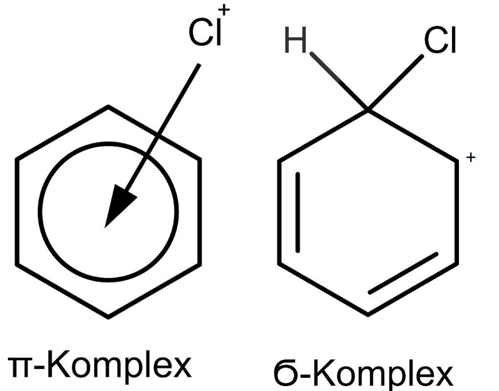 Reaktionsmechanismen der Kohlenwasserstoffe: sigma-pi-komplex