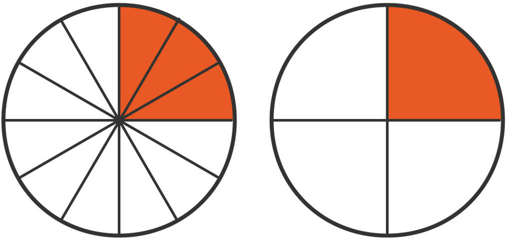 920_Kreisdiagramm_1.jpg