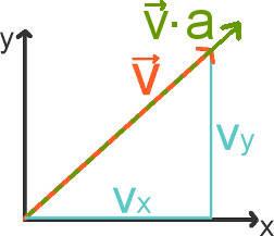 vektorzweidimensionalverlängert.jpg