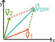 vektoradditionklein.jpg
