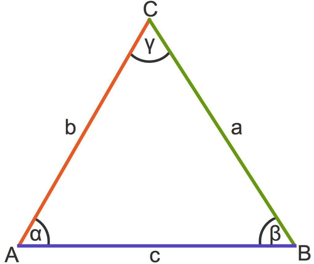 Dreiecke – Grundlagen einfach online erklärt | sofatutor