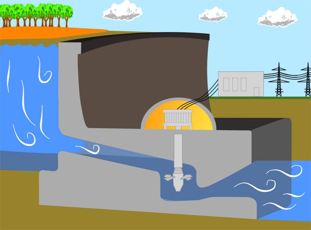 Wasserkraftwerk.jpg