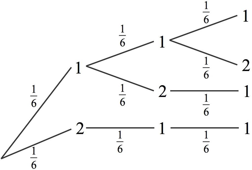 1216_red.Baumdiagramm.jpg