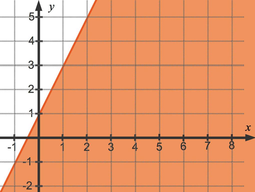 956_Lösungsmenge_1.jpg