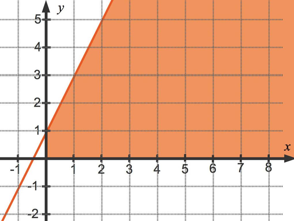 956_Lösungsmenge_2.jpg
